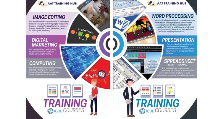 Chương trình đào tạo và chuẩn hóa kỹ năng Công nghệ số tại các Trung tâm Khảo thí.